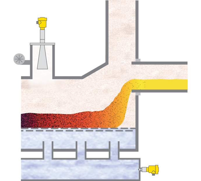 Level and pressure measurement in the clinker cooler