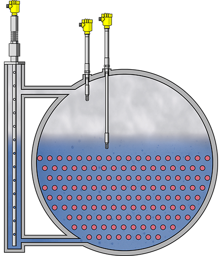 Level measurement and point level detection in the heat recovery boiler