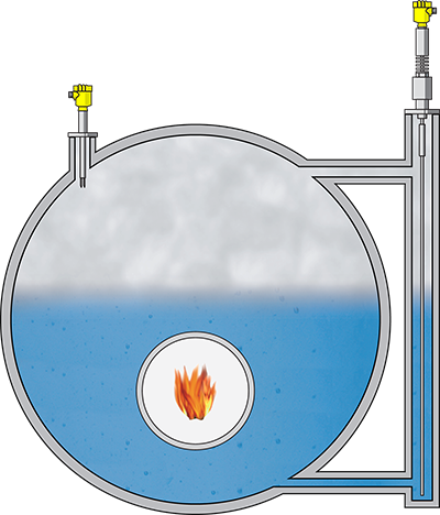 Level measurement and point level detection in the steam drum