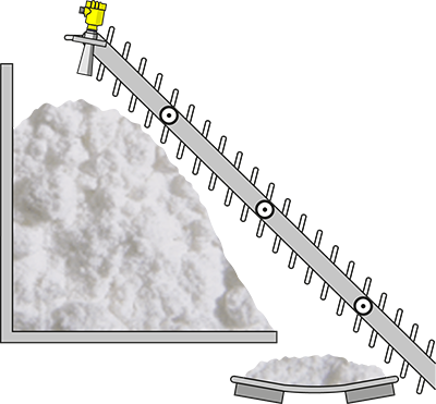 Stockpile height measurement on a gypsum scraper