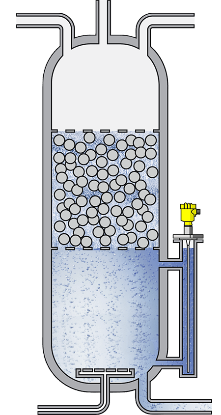 Level measurement in a stripping column