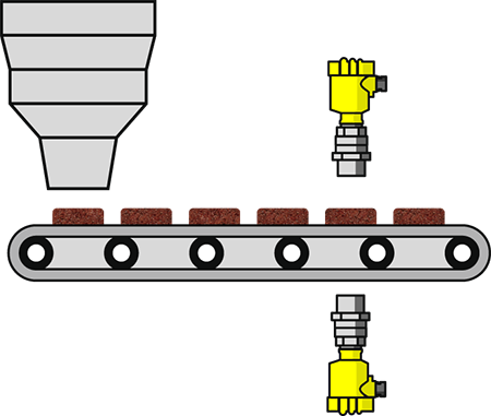 Monitoring of the conveyor belt