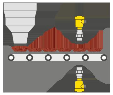 Monitoring of the conveyor belt