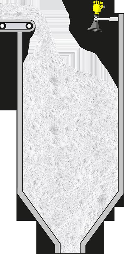 Level measurement in additive silos