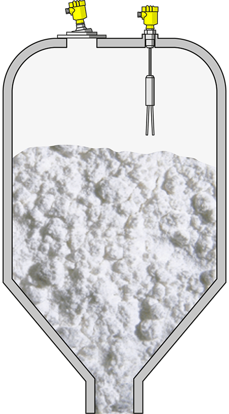 Level measurement and point level detection in alumina powder silos