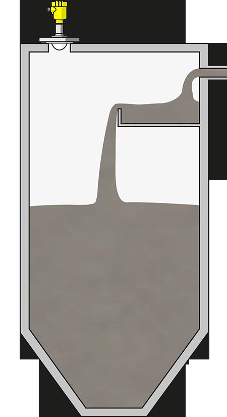 Level measurement in a pump tank