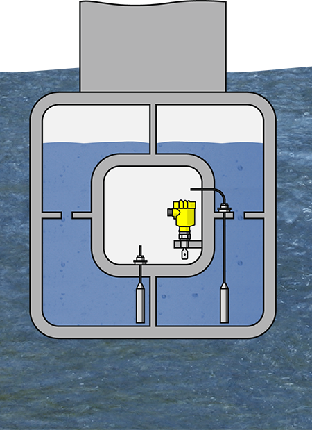 Level measurement and point level detection in the ballast tanks