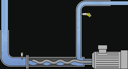 Pressure measurement and point level detection for eccentric pumps
