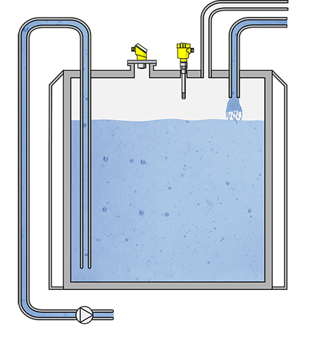 Level measurement and point level detection in the storage tank for wet strength agent