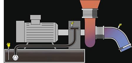 Level and pressure measurement in the vacuum system