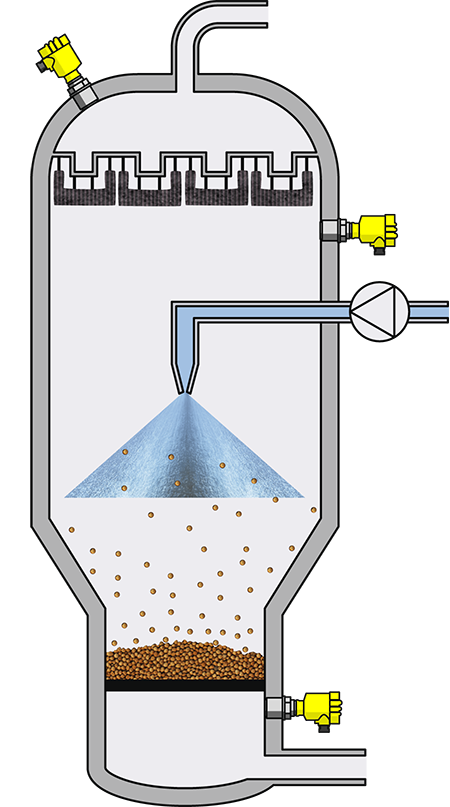 Level measurement and filter monitoring in granulate production in the fluidized bed process