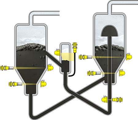 Density, level measurement and point level detection in the reactor