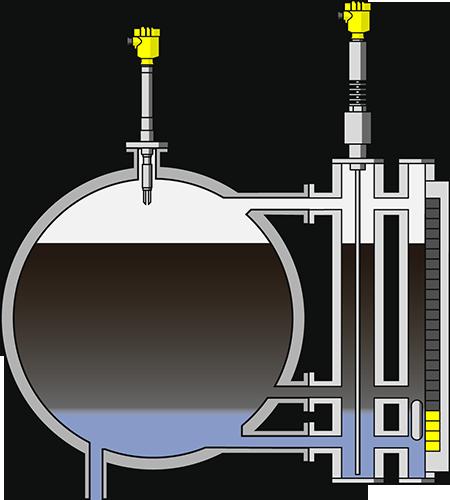 High Temperature Separator  U2013 Level  Interface  Switching