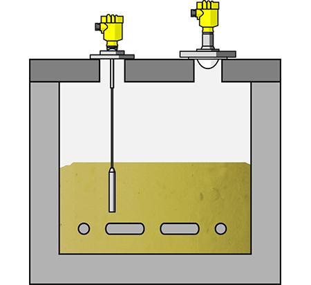 Level measurement and point level detection in sulphur pits