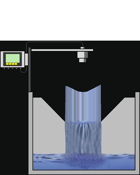 Flow measurement at the dam