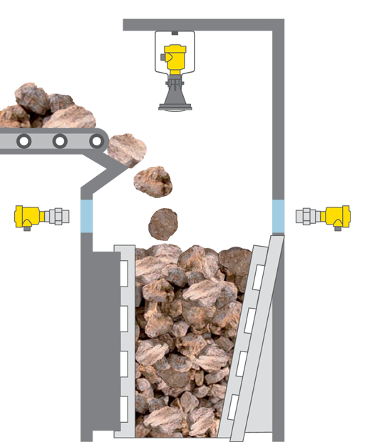 Level measurement and point level detection in rock crushers