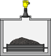 Quantity measurement on the feed belt to the coal mill