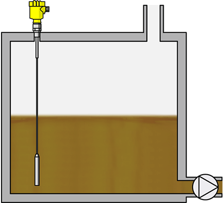 Level measurement in the reservoir tank for hydraulic oil