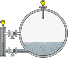 Level measurement and point level detection in the anhydrous ammonia storage tank
