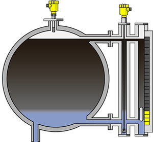 Level measurement and point level detection in the BTX separators