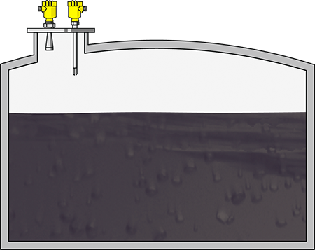 Level measurement and point level detection of fixed roof storage tanks