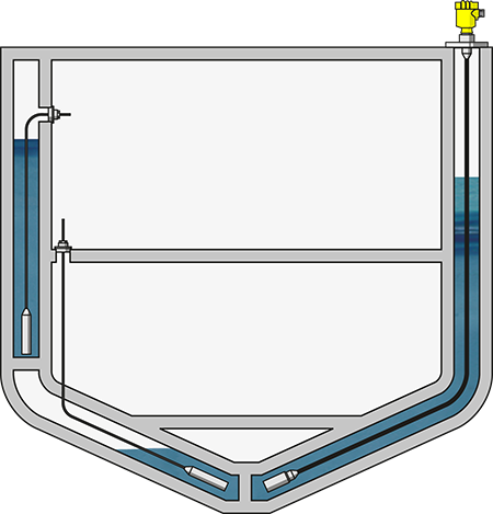 Level measurement in the forepeak, wing and double bottom tanks with ballast water