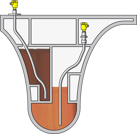 Level measurement in cavity service tanks on navy and research vessels