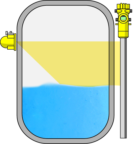 Illustration of VEGA radiometric device measuring liquid in a tank