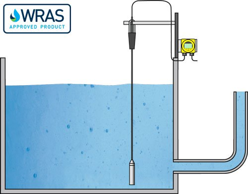 Basin with WRAS approved submersible pressure sensor