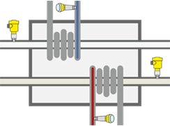 Cooling and heating system:  Pressure sensor VEGABAR 29 with metallic measuring cell and IO-Link connection
