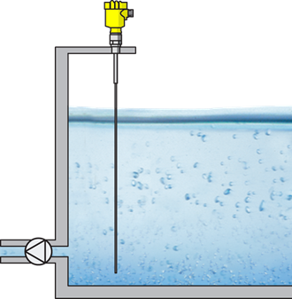How does level measurement with guided wave radar (GWR) sensors work?