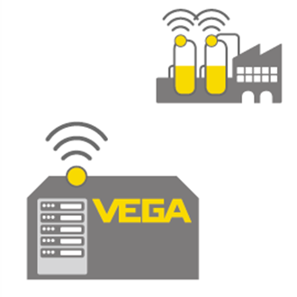 VEGA Inventory System - VEGA Hosting - VEGA hosted software solution of remote and inventory monitoring
