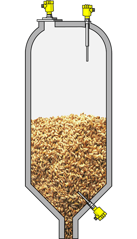 Level measurement and point level detection in the grain silo